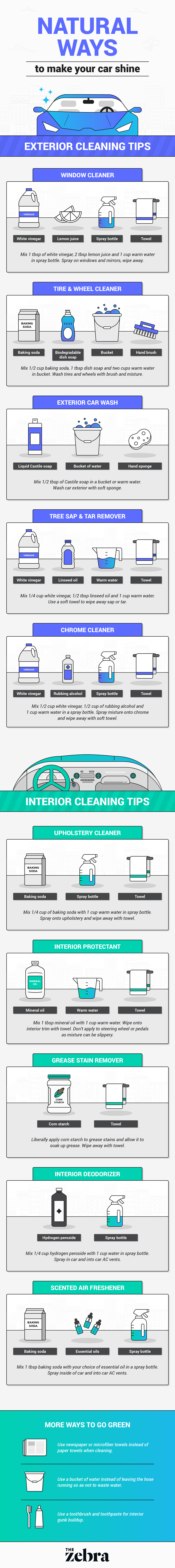 Natural ways to make your car shine